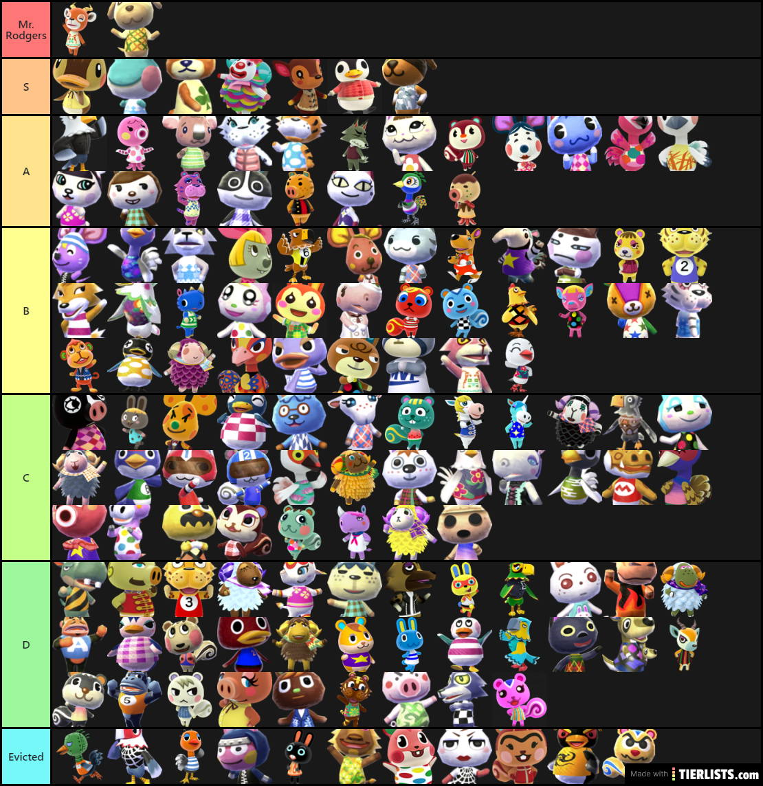 Animal Crossing New Horizons Villagers Tier List Maker Tierlists Com