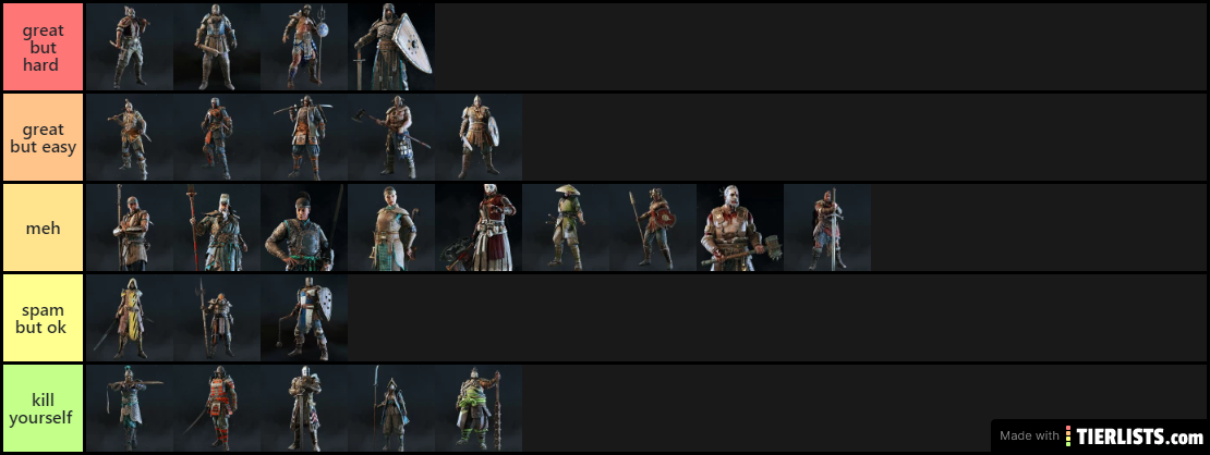 for honor tier list
