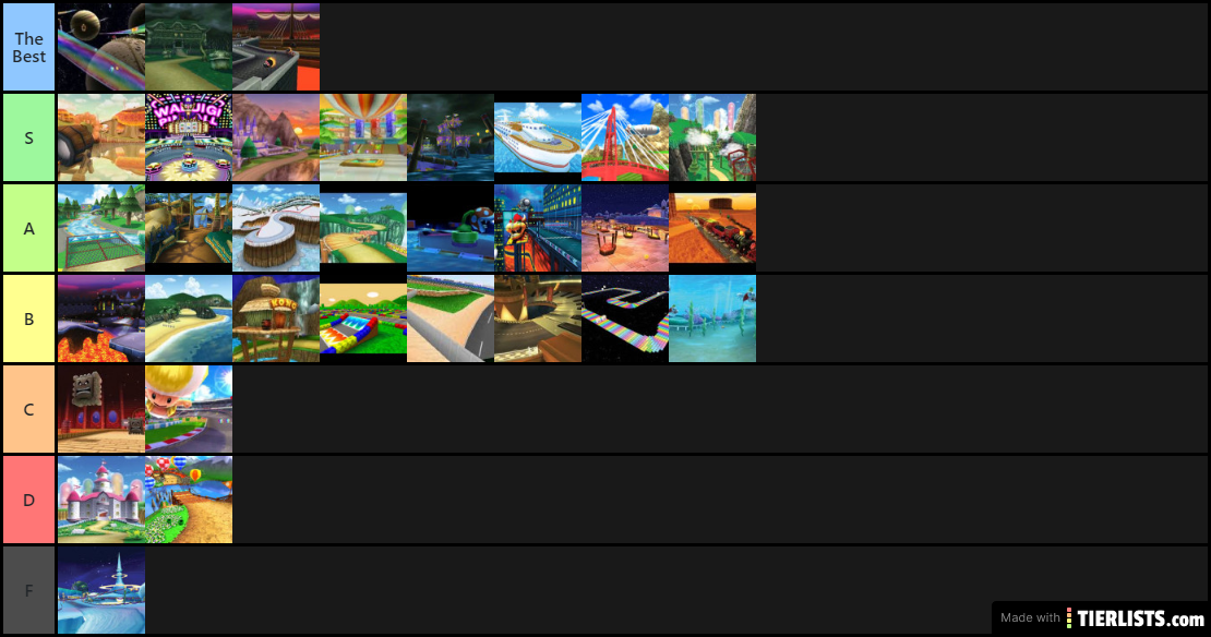 Turbokart37 S Profile Tierlists Com