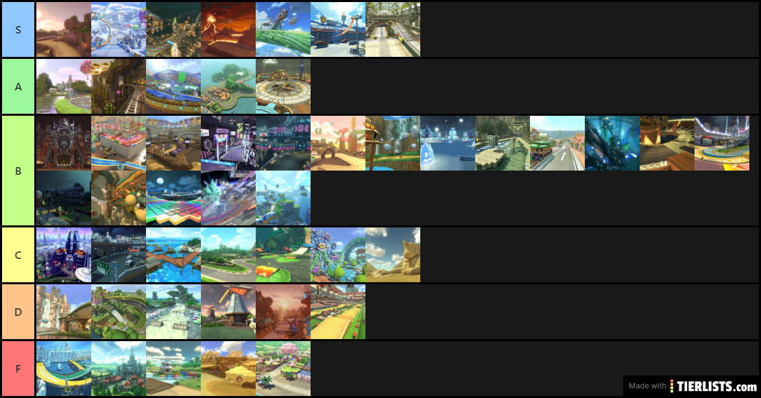 Mario Kart 8 Deluxe Tracks Tier List Maker Tierlists Com