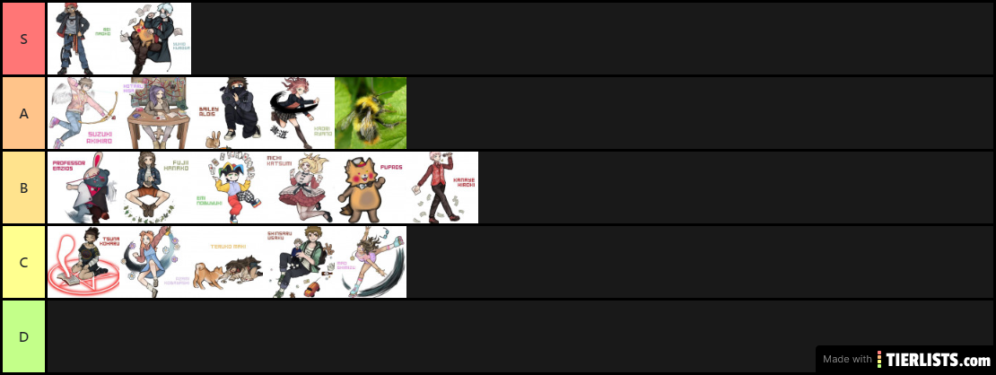 My MM tierlist(please don't hate me I'm sorry)