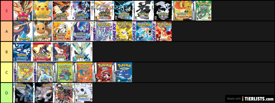 My Pokemon Game Tier List