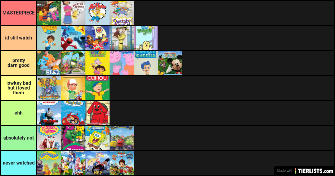 my top childhood tv shows