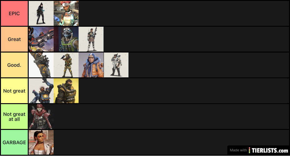 The apex legends tier list