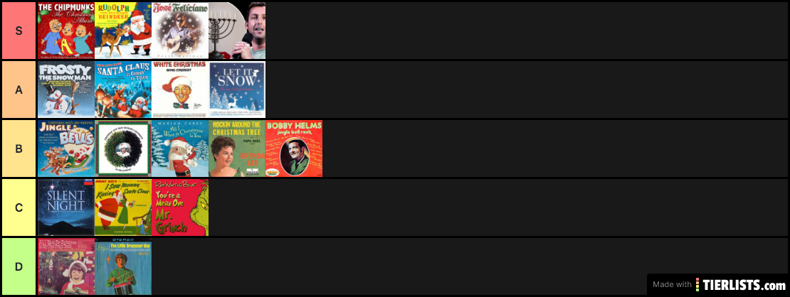THE BEST CHRISTMAS SONG TIER LIST EVAH!!!!!11!!