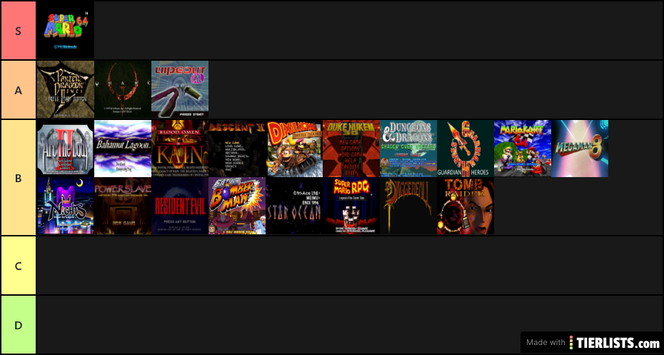 Top Games of 1996 (S-A-B Only)
