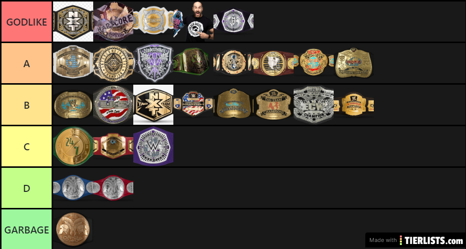 WWE Championship Design (Other)